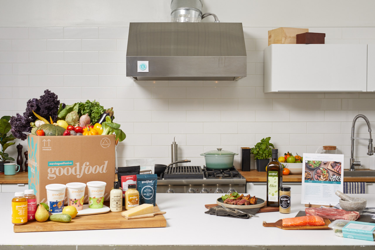 Goodfood Market Corp. Banner Image