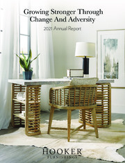 Hooker Furniture Corp.