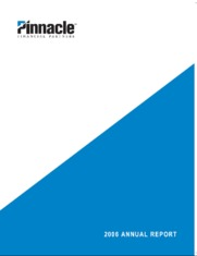 Pinnacle Financial Partners Inc.