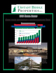 Urstadt Biddle Properties Inc.