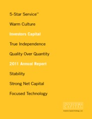 Investors Capital Holdings Ltd.