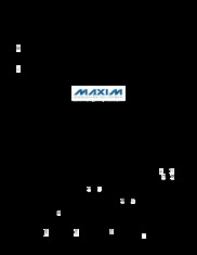 Maxim Integrated Products Inc.