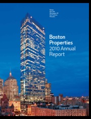 Boston Properties Inc.