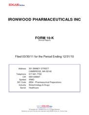 Ironwood Pharmaceuticals, Inc.