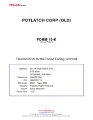 Potlatch Corporation