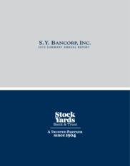 Stock Yards Bancorp Inc
