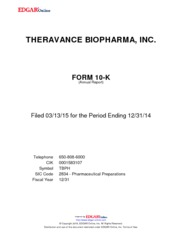 Theravance Biopharma
