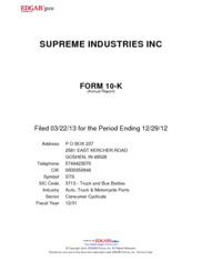 Supreme Industries Inc.