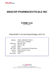 Anacor Pharmaceuticals Inc