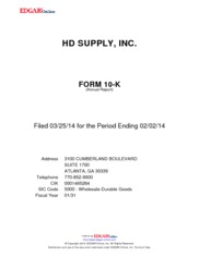 HD Supply Holdings