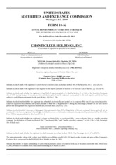 Chanticleer Holdings