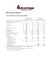 Advantage Oil & Gas Ltd.