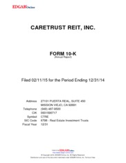 Caretrust REIT Inc