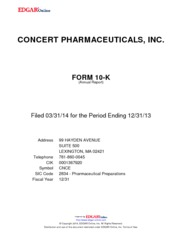 Concert Pharmaceuticals Inc