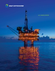 W&T Offshore, Inc