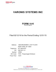 Varonis Systems Inc