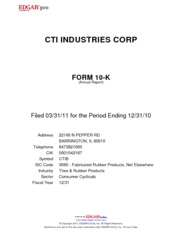 CTI Industries Corporation