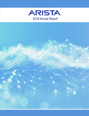 Arista Networks Inc