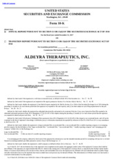 Aldeyra Therapeutics, Inc.